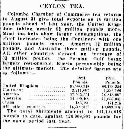 41.Ceylon Tea - Chamber of Commerce tea figures to 31 August