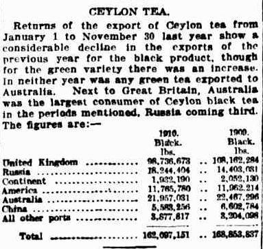 53.Ceylon Tea exports from 1 January to 30 November 1910